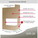 Budowa kominka WIR-2B - opis