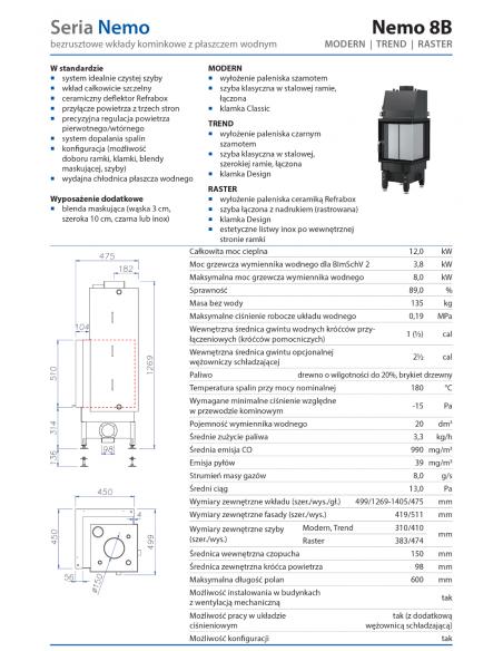 Karta techniczna UNICO Nemo 8 B