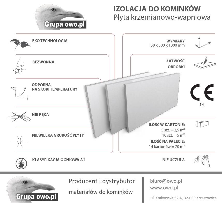 Płyta izolacyjna tabela właściwości